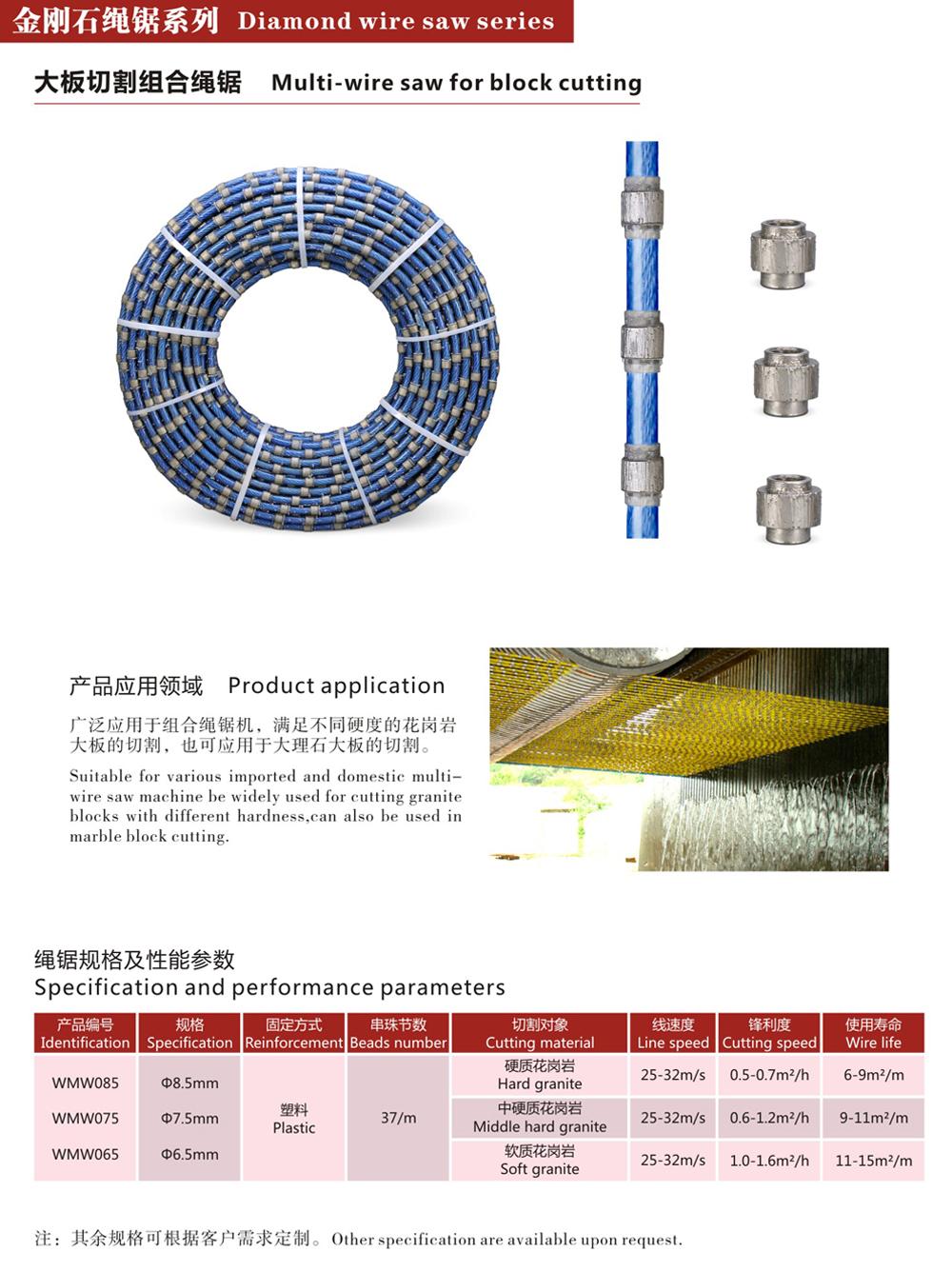 Multi-wire saw for block cutting - Jiangxi Zhongli super hard ...